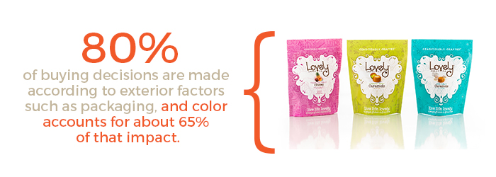 packaging color stat